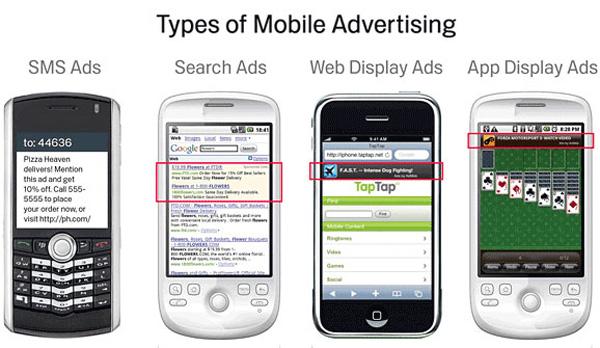 Mobilno oglašavanje